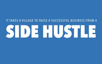 Episode 19: It Takes a Village to Raise a Successful Business from a Side Hustle with Rachel Martindale from Milk and Honey